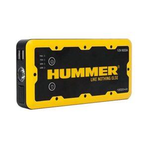 Arrancador Bateria Multiusos Hummer CS5 12V 12000mAh